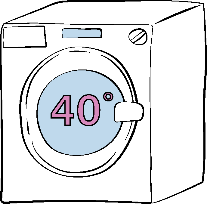 Washingmachine 1 - So, how does it all work ?